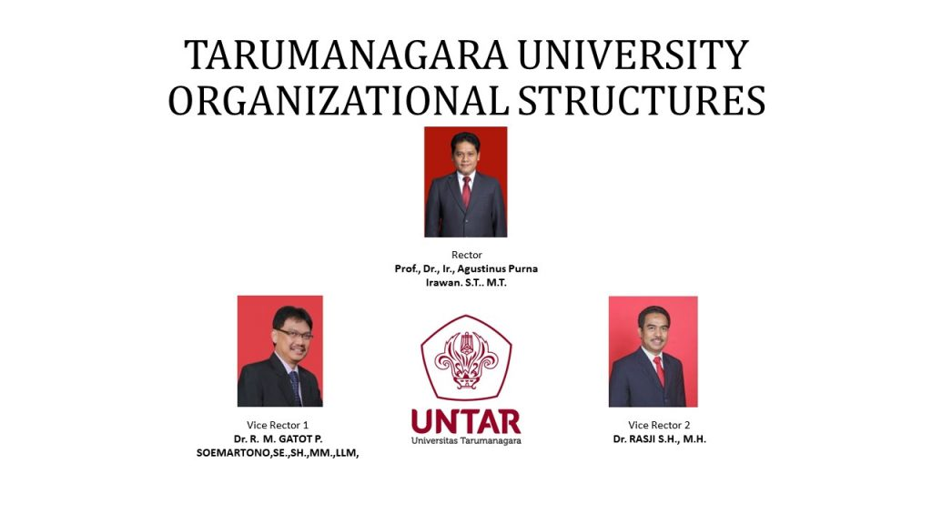 Tarumanagara University Organizational Structures